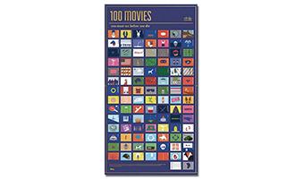 Lista 100 film da vedere assolutamente